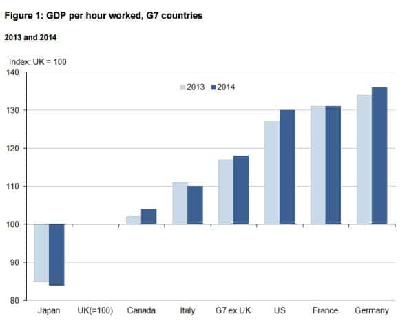 gdp-worked